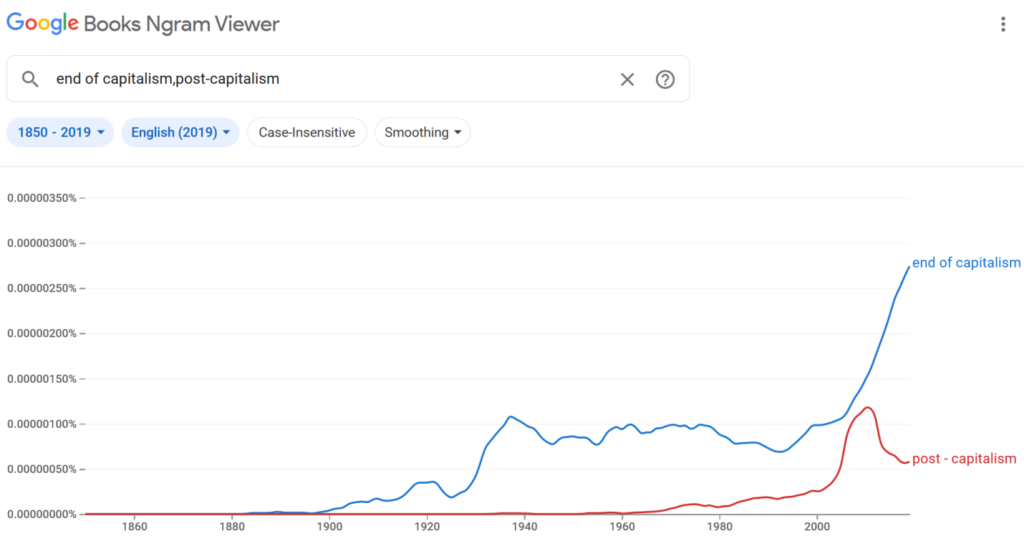 end of capitalism ngram